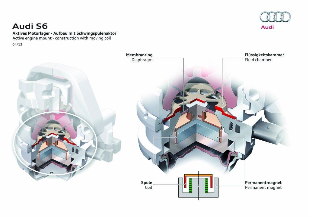 Audi_S6_S7_Techniek_01.jpg