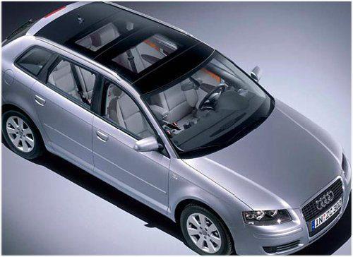Audi Open Sky System