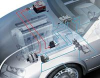 Bosch start-stop systeem