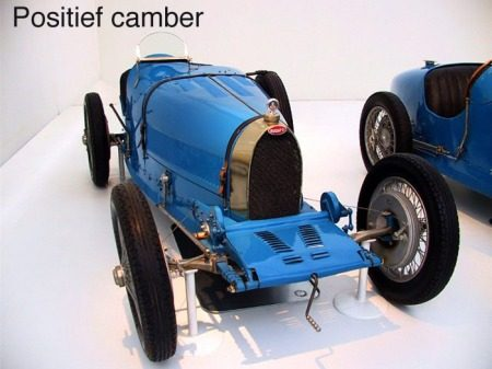 Stance Bugatti