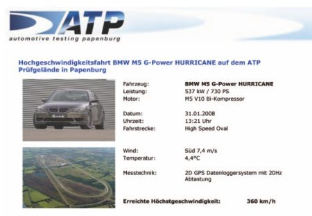 ATP test M5 Hurricane