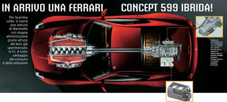 Ferrari 599 hybride concept