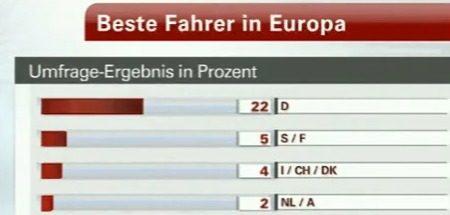 Duitsland FTW