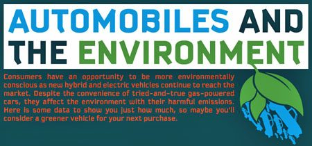 VS auto en milieu weetjes