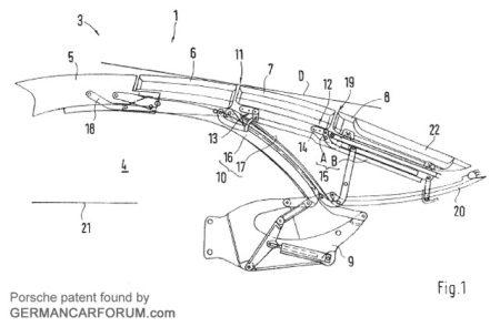 Porsche 991 dakje dicht