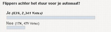 Iedereen wil flippers!