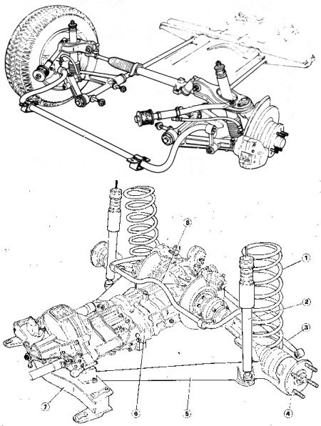 Voor- en achterwielophanging Alfa 75