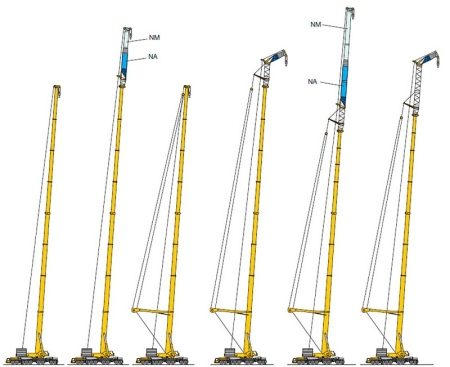 All shapes and sizes Liebherr LTM 11200-9.1