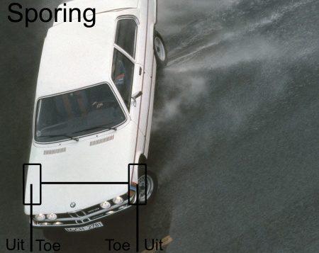 Sporing BMW E21