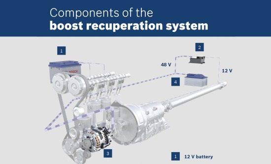 Bosch BRS