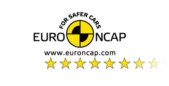 Euro NCAP is dringend aan vernieuwing toe