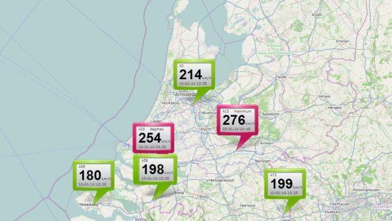 Actuele topsnelheid Nederland
