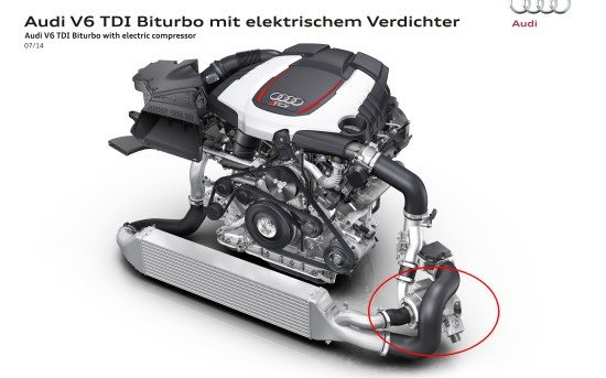 Elektrische turbo