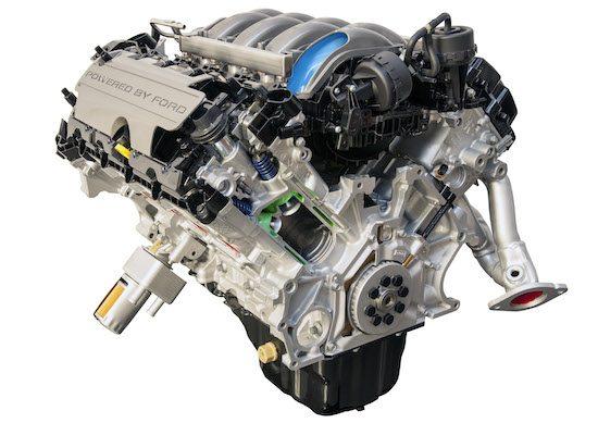 Ford Mustang: dit zijn de specs van de motoren