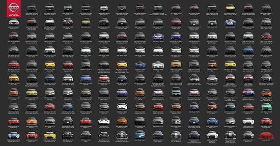 Nissan overview teaser