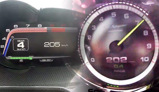 Tellers 918 Spyder en LaFerrari