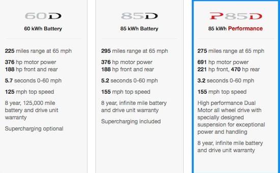 Model S Dual Motor