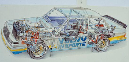 30 jaar geleden was Volvo's 240 Turbo de koning van het circuit
