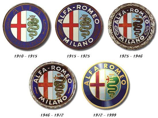Alfa logo's