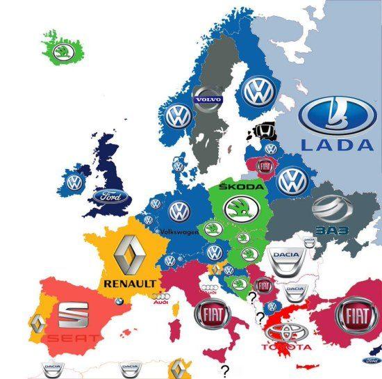 Autoverkoop Europa