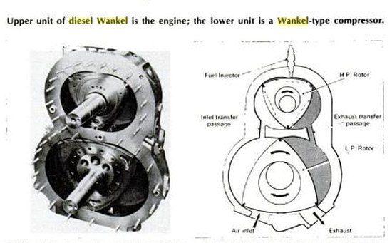 Rolls-Royce bouwde ooit een wankelmotor op diesel