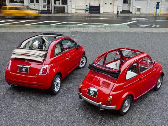 Fiat versus Fiat
