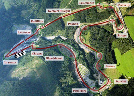Trackguide: dit moet je weten over Spa-Francorchamps