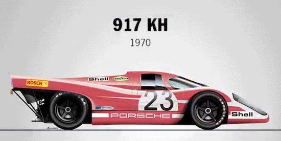 917-1970