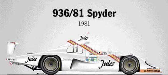936-1981