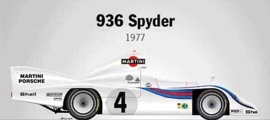 936-1977