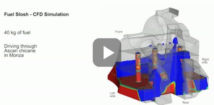 Benzine animatie