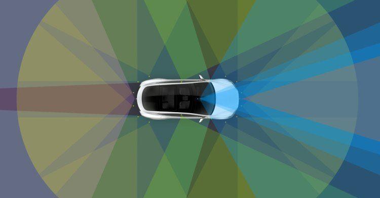 Alle Tesla