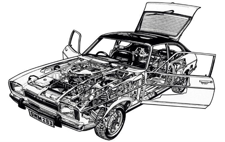 Ford Capri '74