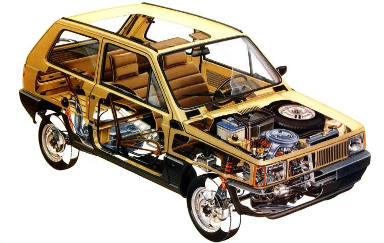 Fiat Panda (141) '80