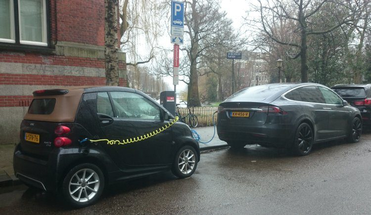 Alles Wat Je Moet Weten Over Het Opladen Van Een Elektrische Auto
