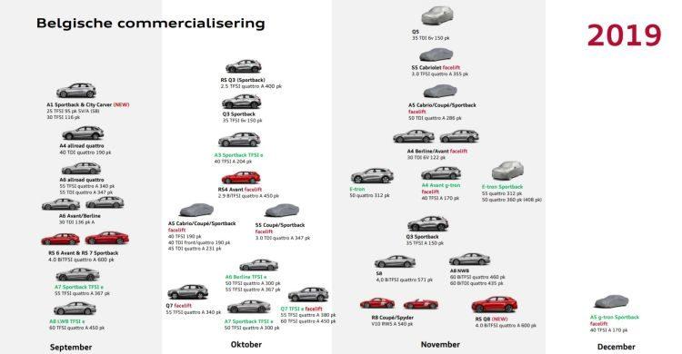 Audi planning