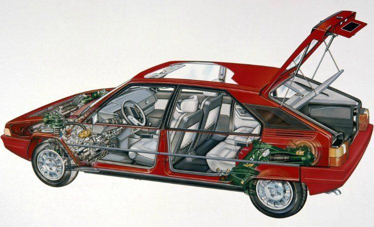 Citroen BX 16 TRS '82