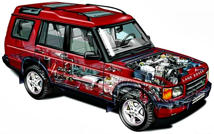 Land Rover Discovery Series II (L318) '98