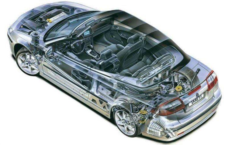 Saab 9-3 Cabriolet '03